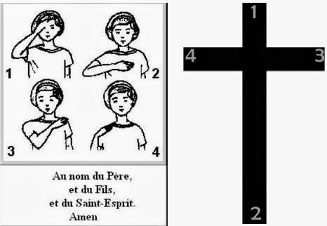 Fête de la Sainte Trinité – 16 juin 2019 - (Image et Musique)- Tableau Poétique des Fêtes Chrétienne – Vicomte Walsh 19  Signe-de-croix-catholique